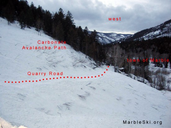 Carbonate Avalanche Path runs over Quarry Road